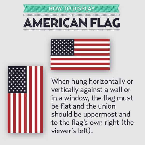 how to properly display the american flag. Black Bedroom Furniture Sets. Home Design Ideas